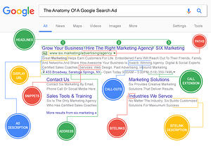 Google-Search-Anatomy