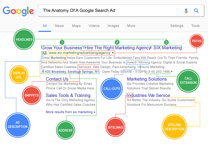 Google-Search-Anatomy