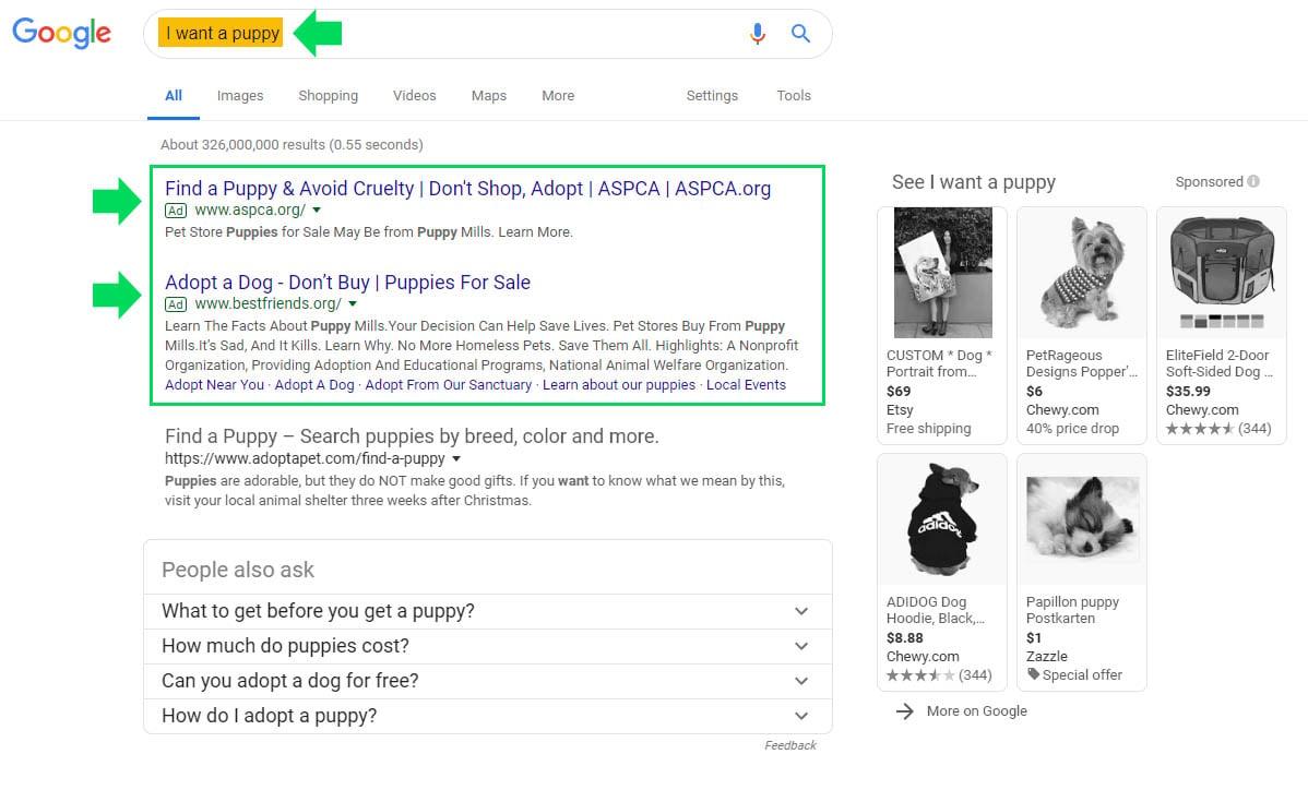 SIX-Marketing-Google-Ads